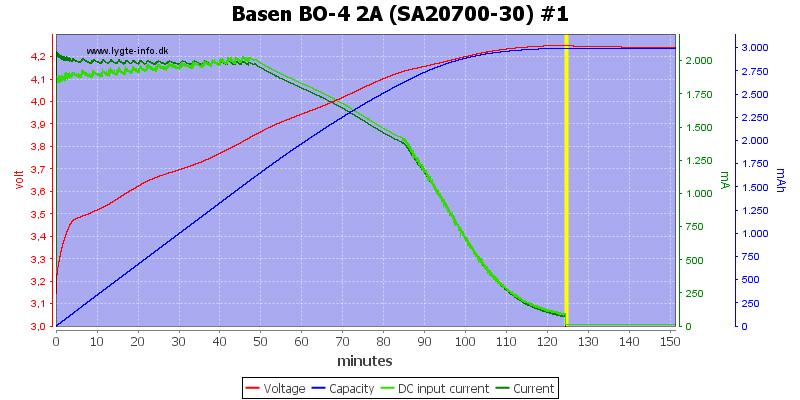 Basen%20BO-4%202A%20%28SA20700-30%29%20%231