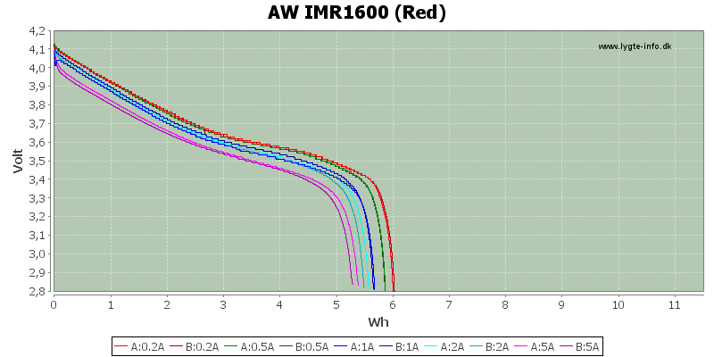 Energy-AW-1600