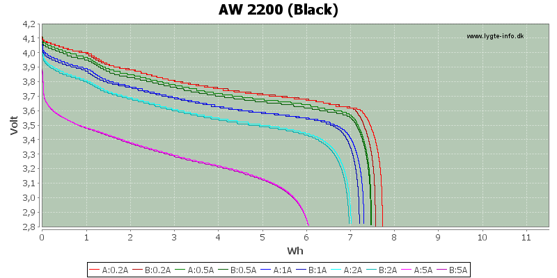 Energy-AW-2200
