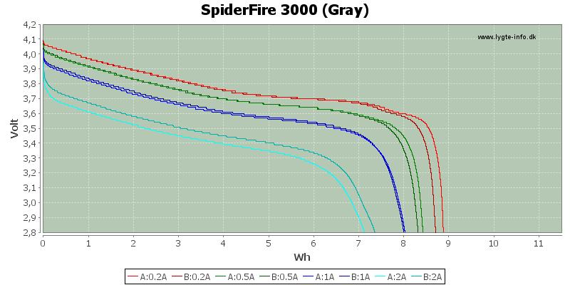 Energy-SpiderFire-3000
