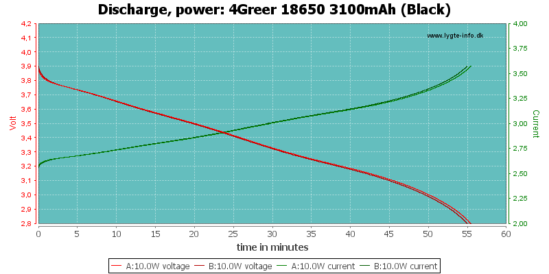 4Greer%2018650%203100mAh%20(Black)-PowerLoadTime