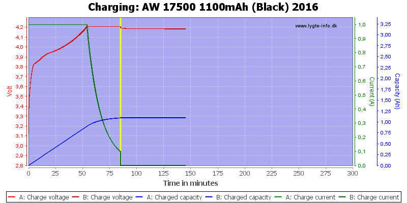 AW%2017500%201100mAh%20(Black)%202016-Charge