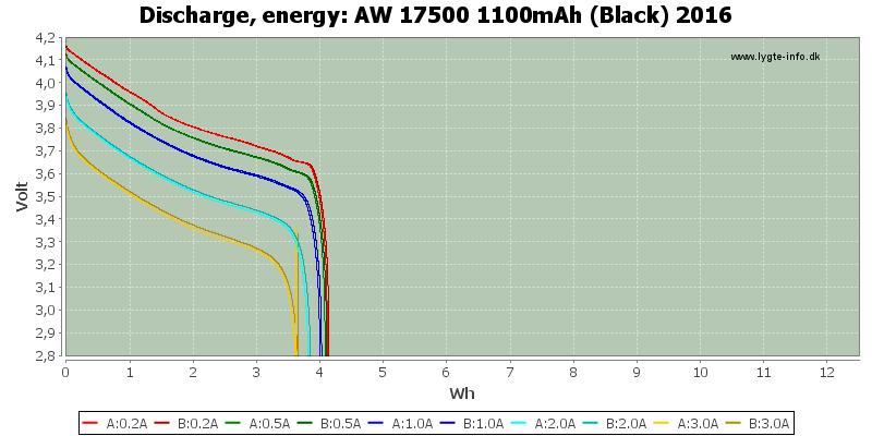 AW%2017500%201100mAh%20(Black)%202016-Energy