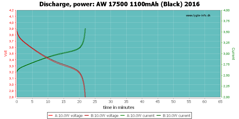 AW%2017500%201100mAh%20(Black)%202016-PowerLoadTime