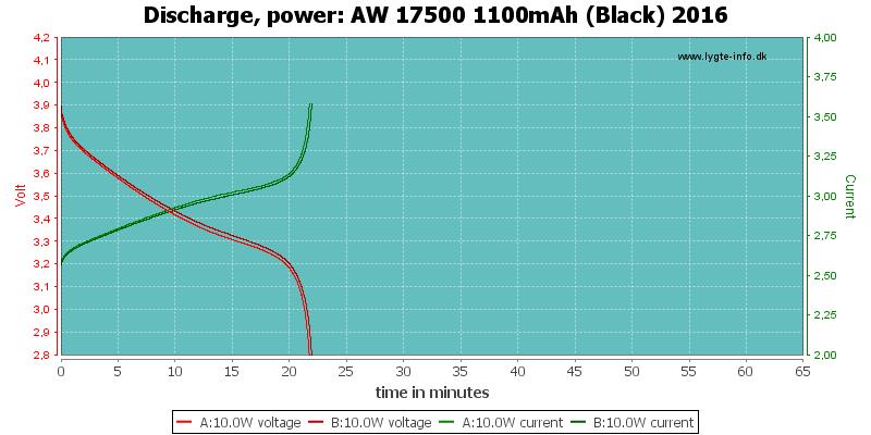 AW%2017500%201100mAh%20(Black)%202016-PowerLoadTime