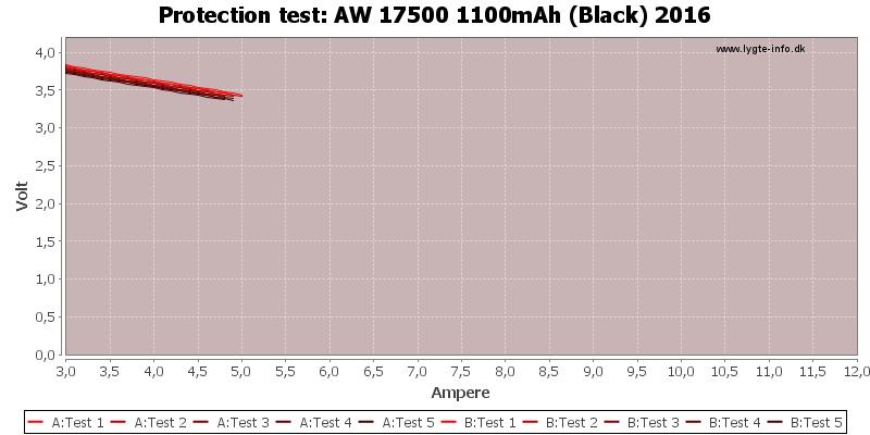 AW%2017500%201100mAh%20(Black)%202016-TripCurrent