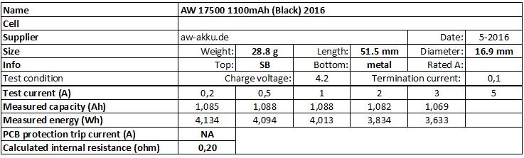 AW%2017500%201100mAh%20(Black)%202016-info