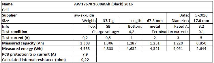 AW%2017670%201600mAh%20(Black)%202016-info