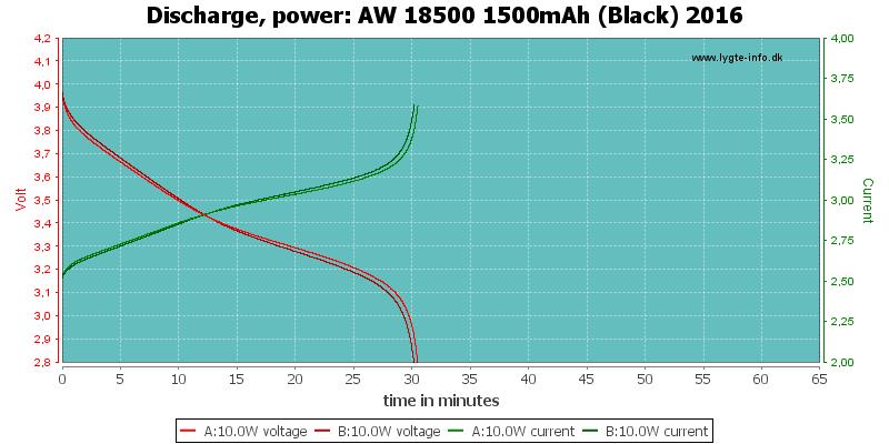 AW%2018500%201500mAh%20(Black)%202016-PowerLoadTime
