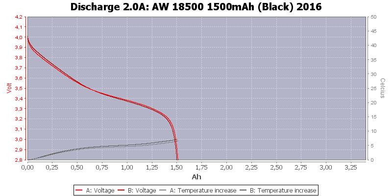AW%2018500%201500mAh%20(Black)%202016-Temp-2.0