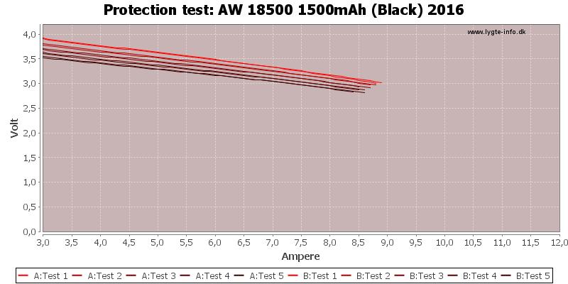 AW%2018500%201500mAh%20(Black)%202016-TripCurrent