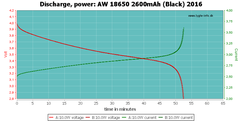 AW%2018650%202600mAh%20(Black)%202016-PowerLoadTime