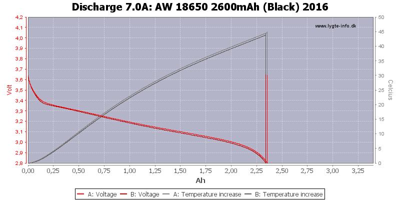 AW%2018650%202600mAh%20(Black)%202016-Temp-7.0