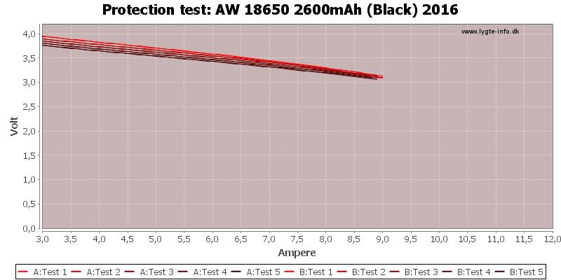 AW%2018650%202600mAh%20(Black)%202016-TripCurrent
