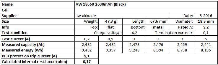 AW%2018650%202600mAh%20(Black)%202016-info