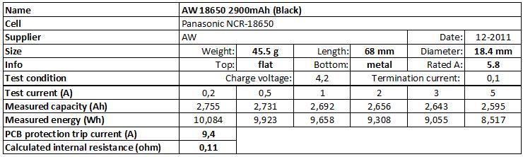 AW%2018650%202900mAh%20(Black)-info
