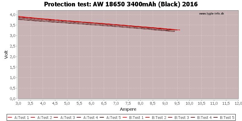 AW%2018650%203400mAh%20(Black)%202016-TripCurrent