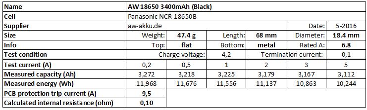 AW%2018650%203400mAh%20(Black)%202016-info