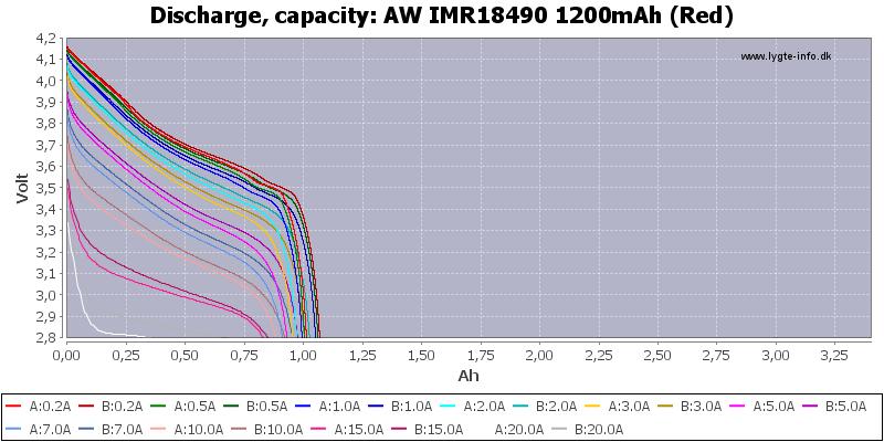 AW%20IMR18490%201200mAh%20(Red)-Capacity
