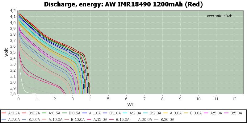 AW%20IMR18490%201200mAh%20(Red)-Energy