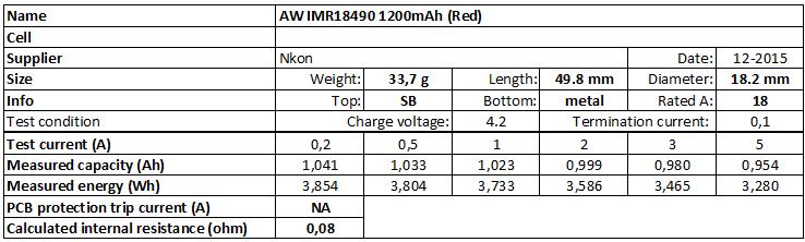 AW%20IMR18490%201200mAh%20(Red)-info