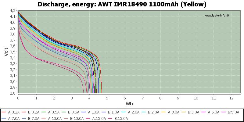 AWT%20IMR18490%201100mAh%20(Yellow)-Energy