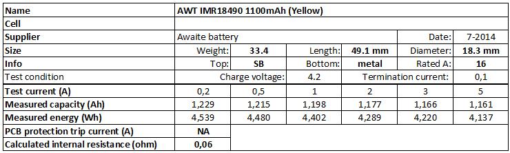 AWT%20IMR18490%201100mAh%20(Yellow)-info