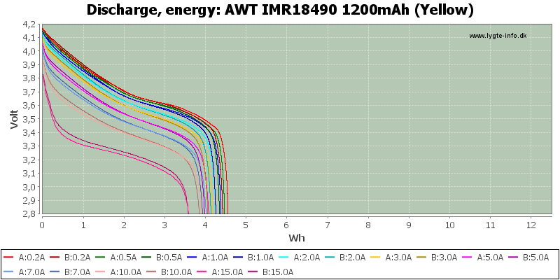 AWT%20IMR18490%201200mAh%20(Yellow)-Energy