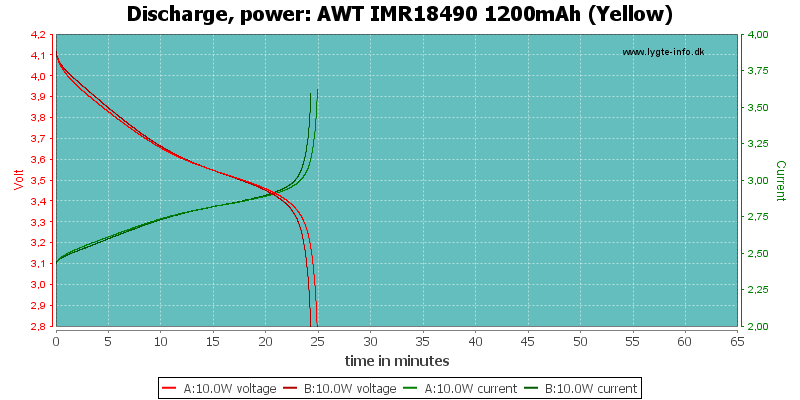 AWT%20IMR18490%201200mAh%20(Yellow)-PowerLoadTime