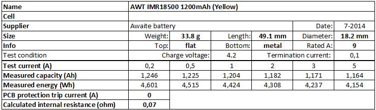 AWT%20IMR18500%201200mAh%20(Yellow)-info