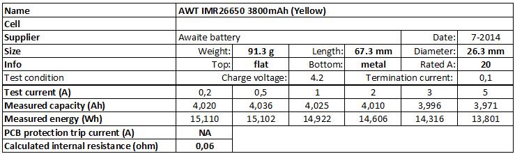 AWT%20IMR26650%203800mAh%20(Yellow)-info