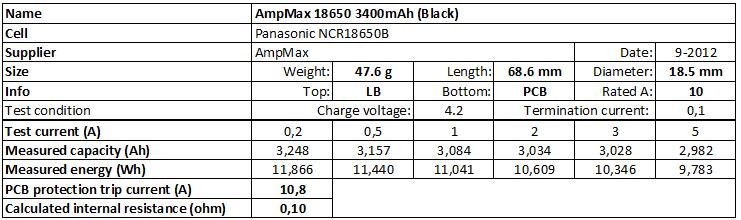 AmpMax%2018650%203400mAh%20(Black)-info