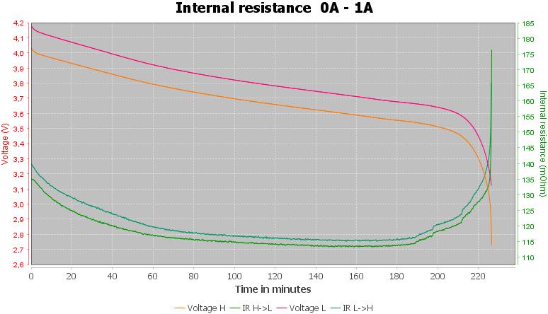 Discharge-Ampsplus-16650-2500mAh-pulse-1.0%2010%2010-IR
