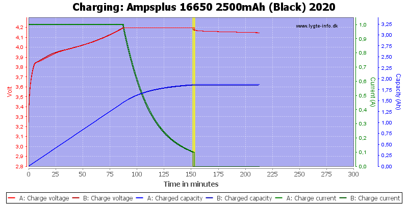 Ampsplus%2016650%202500mAh%20(Black)%202020-Charge