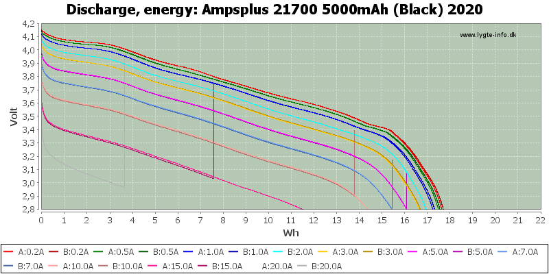 Ampsplus%2021700%205000mAh%20(Black)%202020-Energy