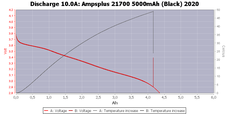 Ampsplus%2021700%205000mAh%20(Black)%202020-Temp-10.0