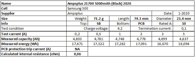 Ampsplus%2021700%205000mAh%20(Black)%202020-info