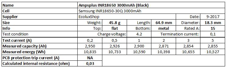 Ampsplus%20INR18650%203000mAh%20(Black)-info