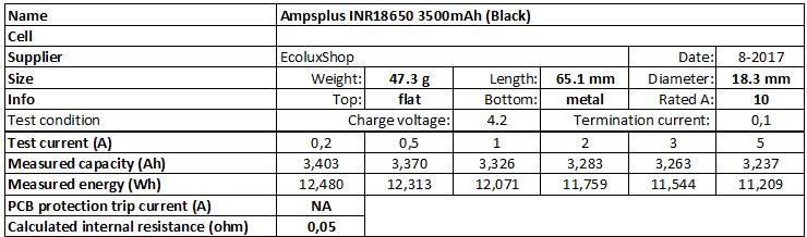 Ampsplus%20INR18650%203500mAh%20(Black)-info