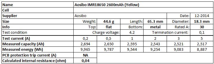 Aosibo%20IMR18650%202600mAh%20(Yellow)-info
