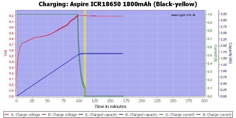Aspire%20ICR18650%201800mAh%20(Black-yellow)-Charge