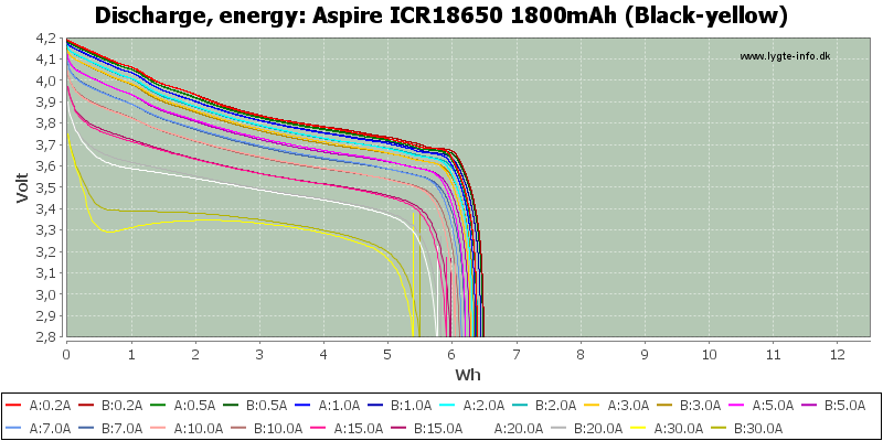 Aspire%20ICR18650%201800mAh%20(Black-yellow)-Energy