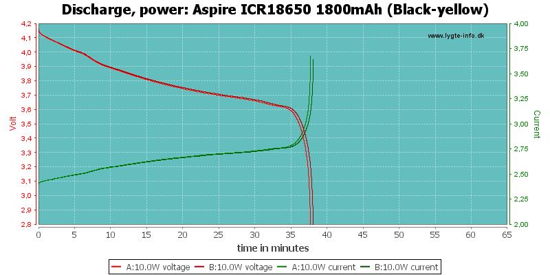 Aspire%20ICR18650%201800mAh%20(Black-yellow)-PowerLoadTime