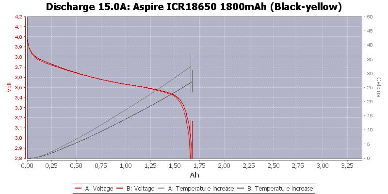 Aspire%20ICR18650%201800mAh%20(Black-yellow)-Temp-15.0