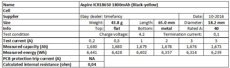 Aspire%20ICR18650%201800mAh%20(Black-yellow)-info