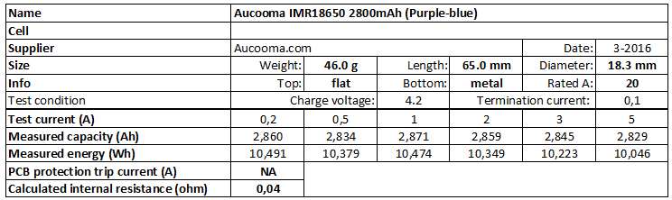 Aucooma%20IMR18650%203000mAh%20(Black-red)-info