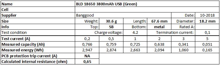 BLD%2018650%203800mAh%20USB%20(Green)-info