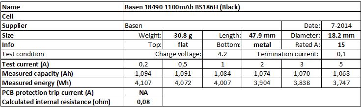 Basen%2018490%201100mAh%20BS186H%20(Black)-info