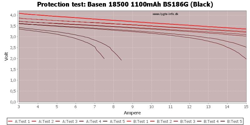 Basen%2018500%201100mAh%20BS186G%20(Black)-TripCurrent