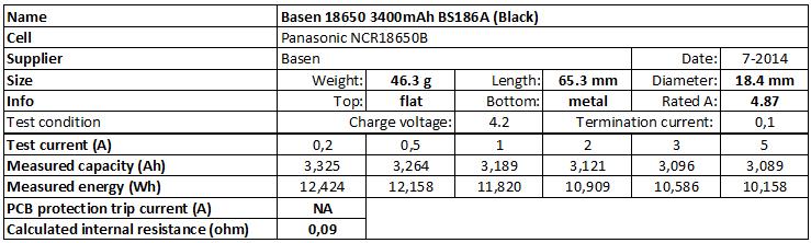 Basen%2018650%203400mAh%20BS186A%20(Black)-info